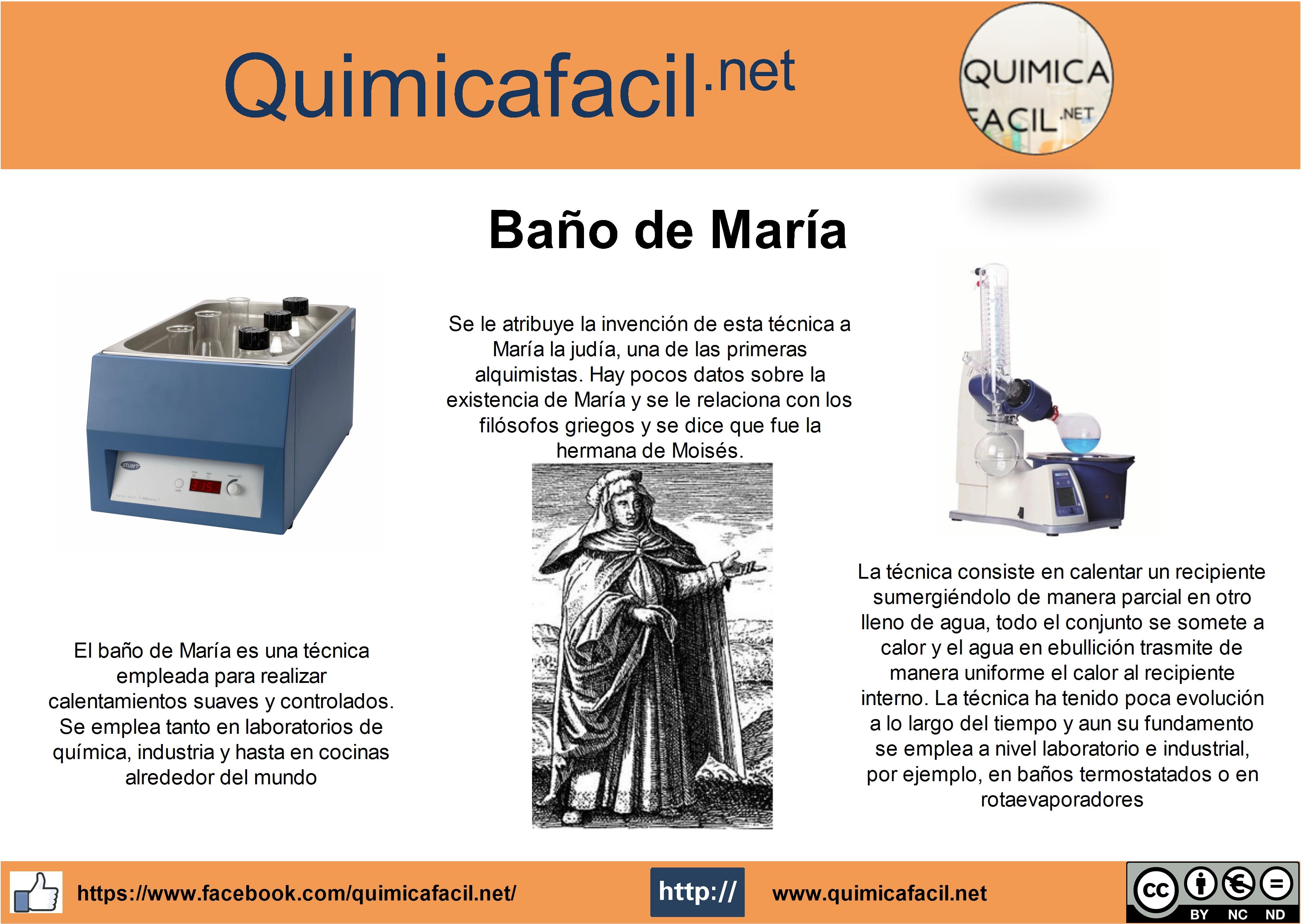 Infografia Baño de Maria