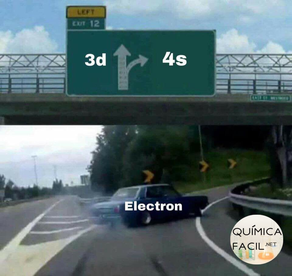 Humor química electron