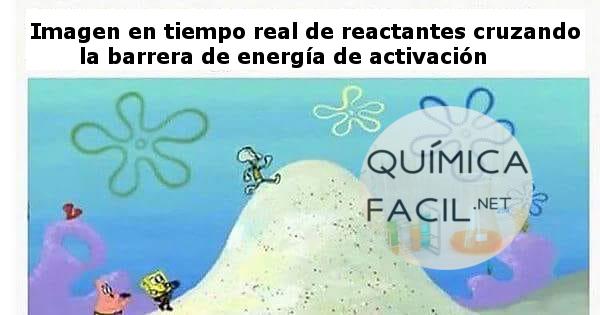 Una sencilla explicación sobre la energía de activación.