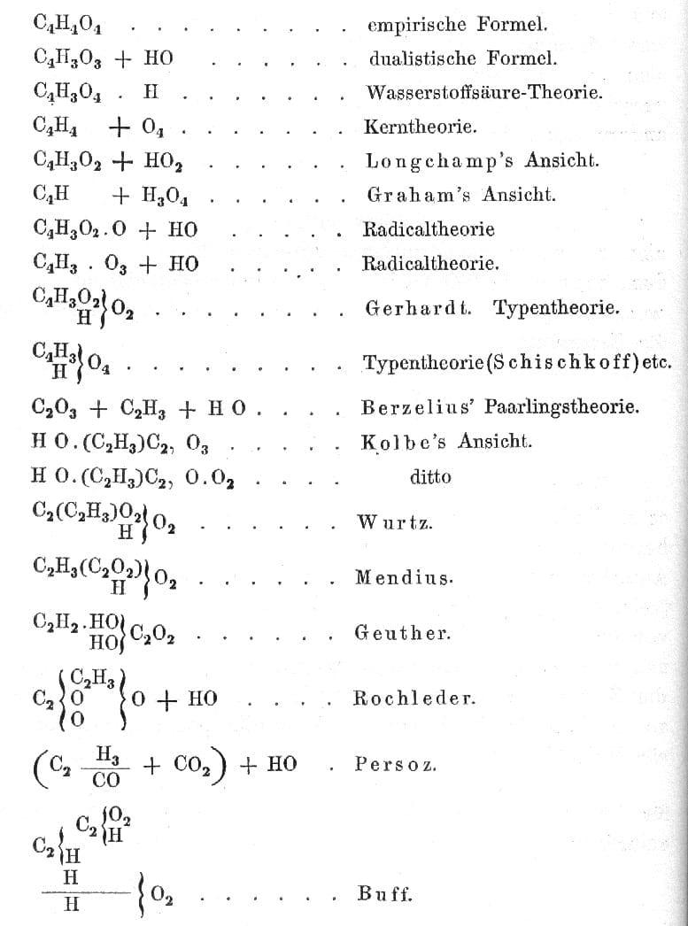 Formulas propuestas para el ácido acético