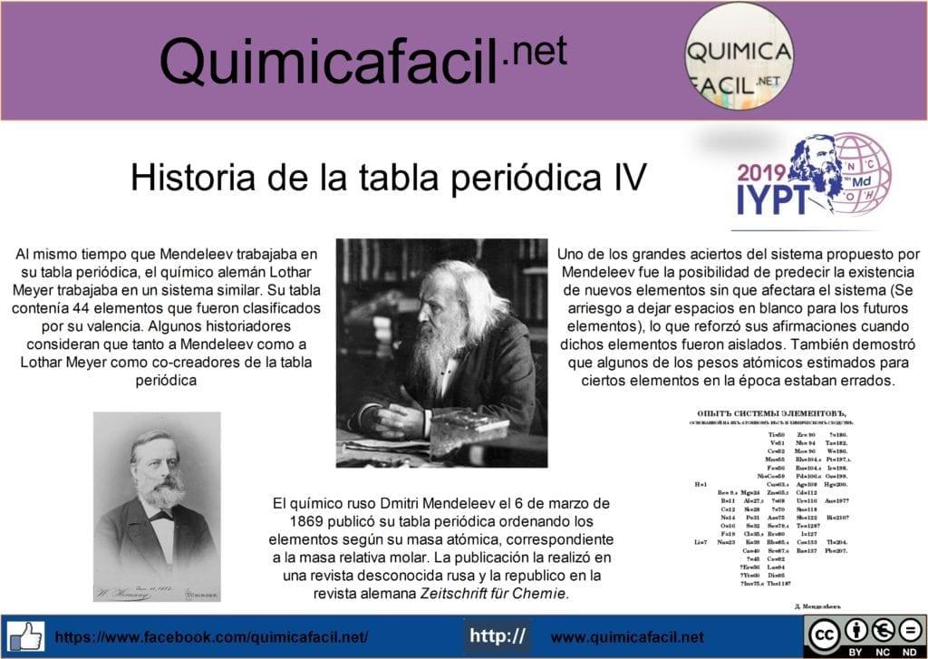 Historia de la tabla periódica IV