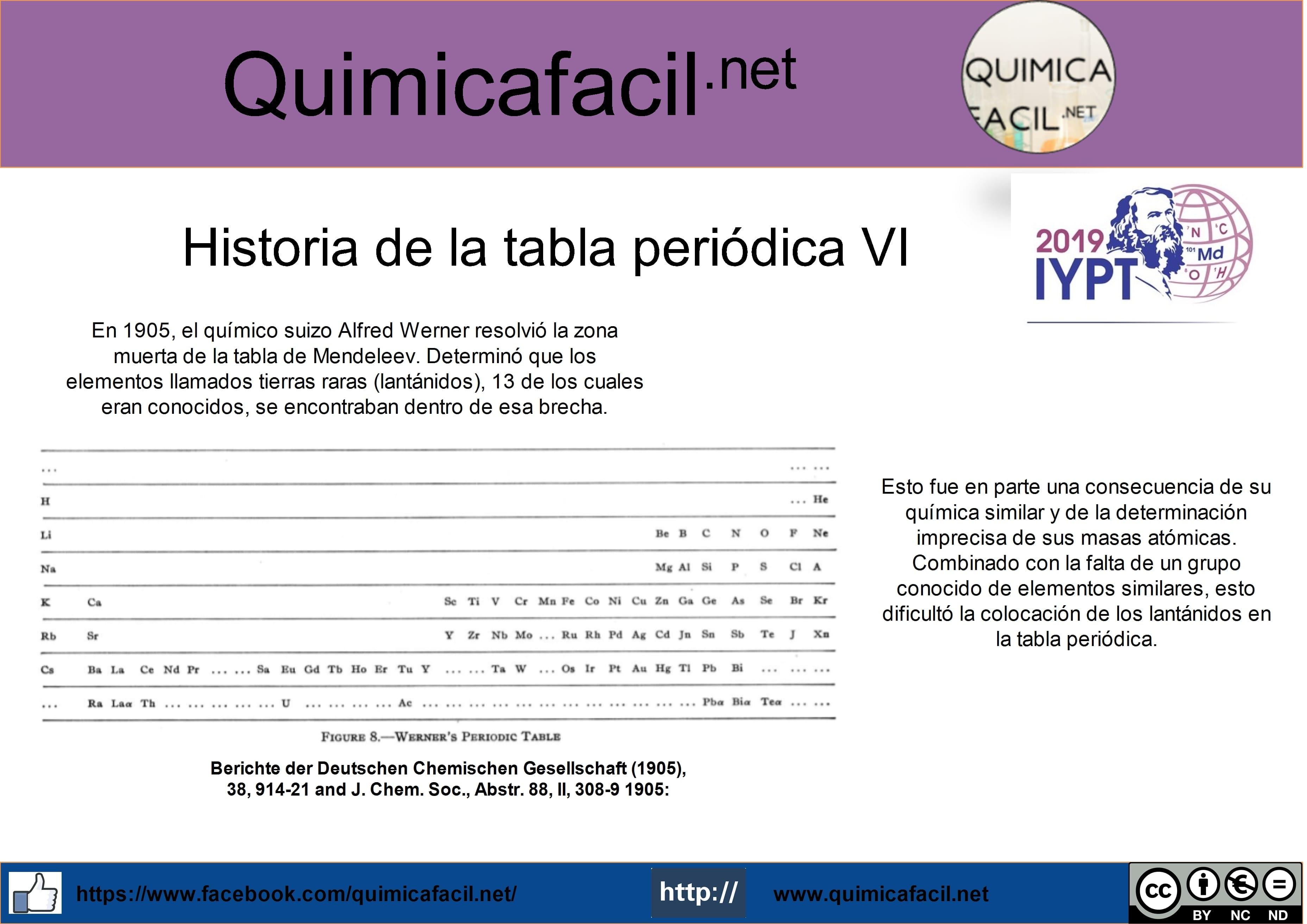 Historia de la tabla periódica VI