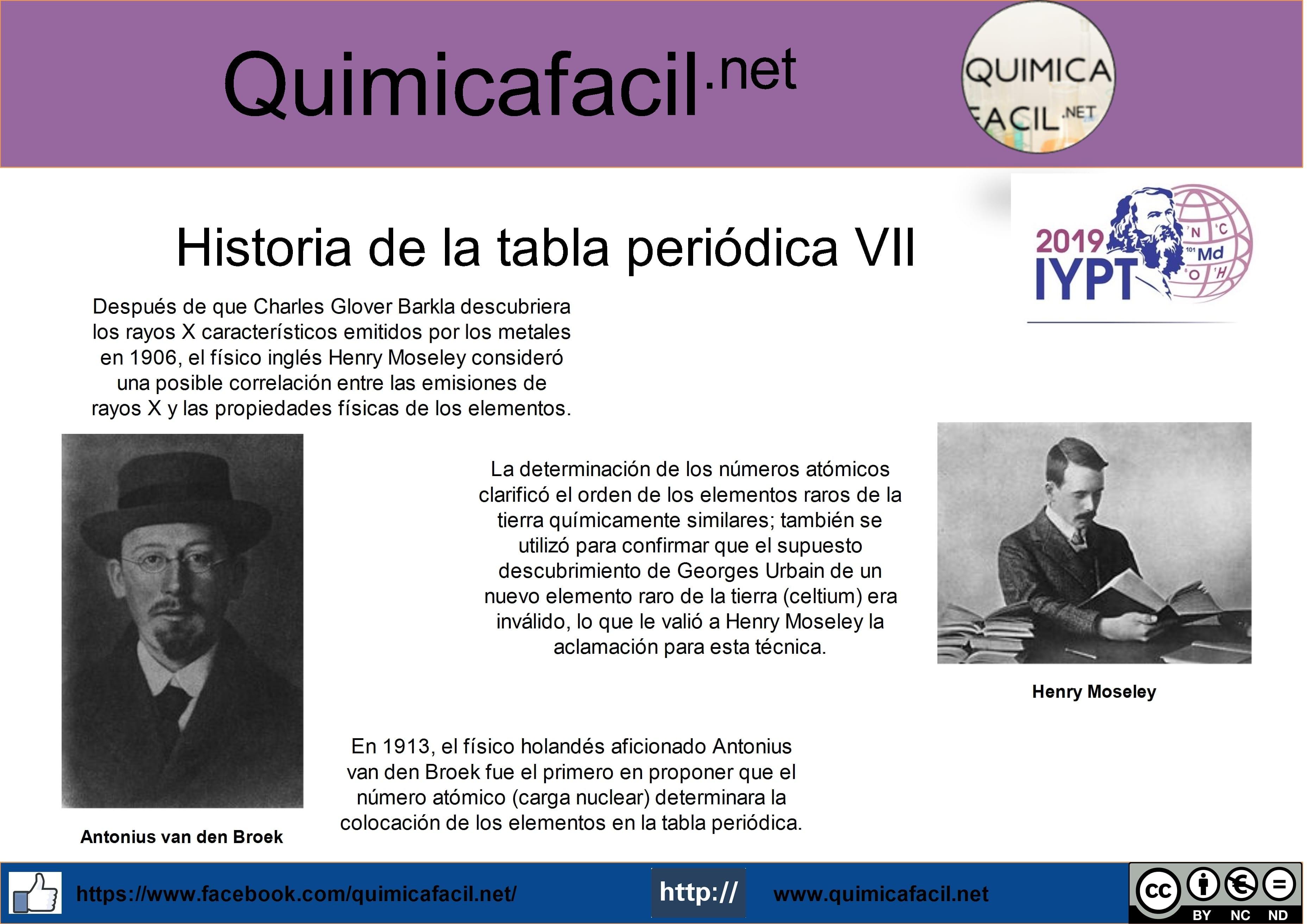 Historia de la tabla periódica VII