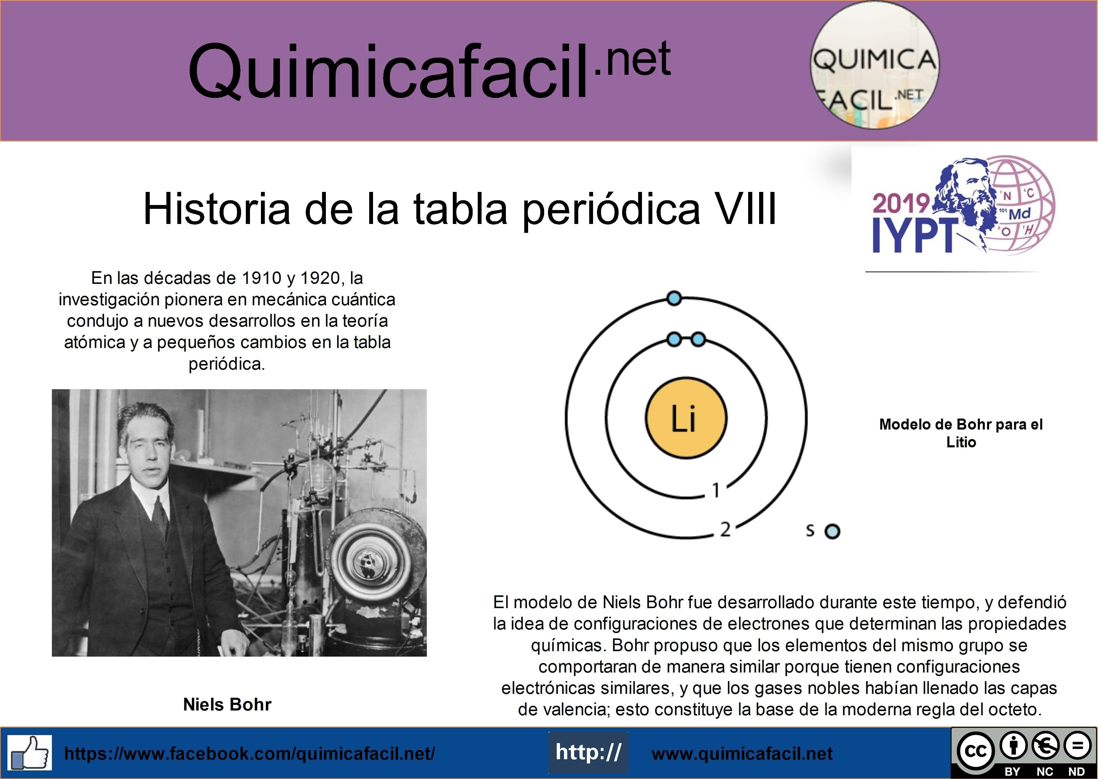 Historia de la tabla periódica VIII