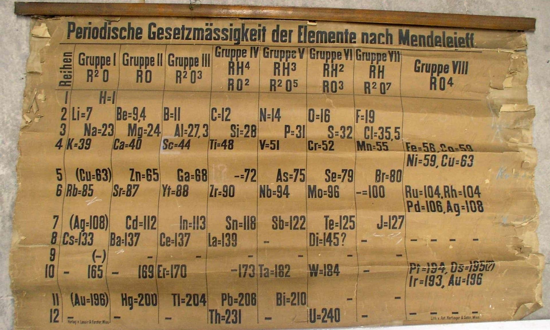 Fotografía de la tabla periódica descubierta en Universidad de St Andrews