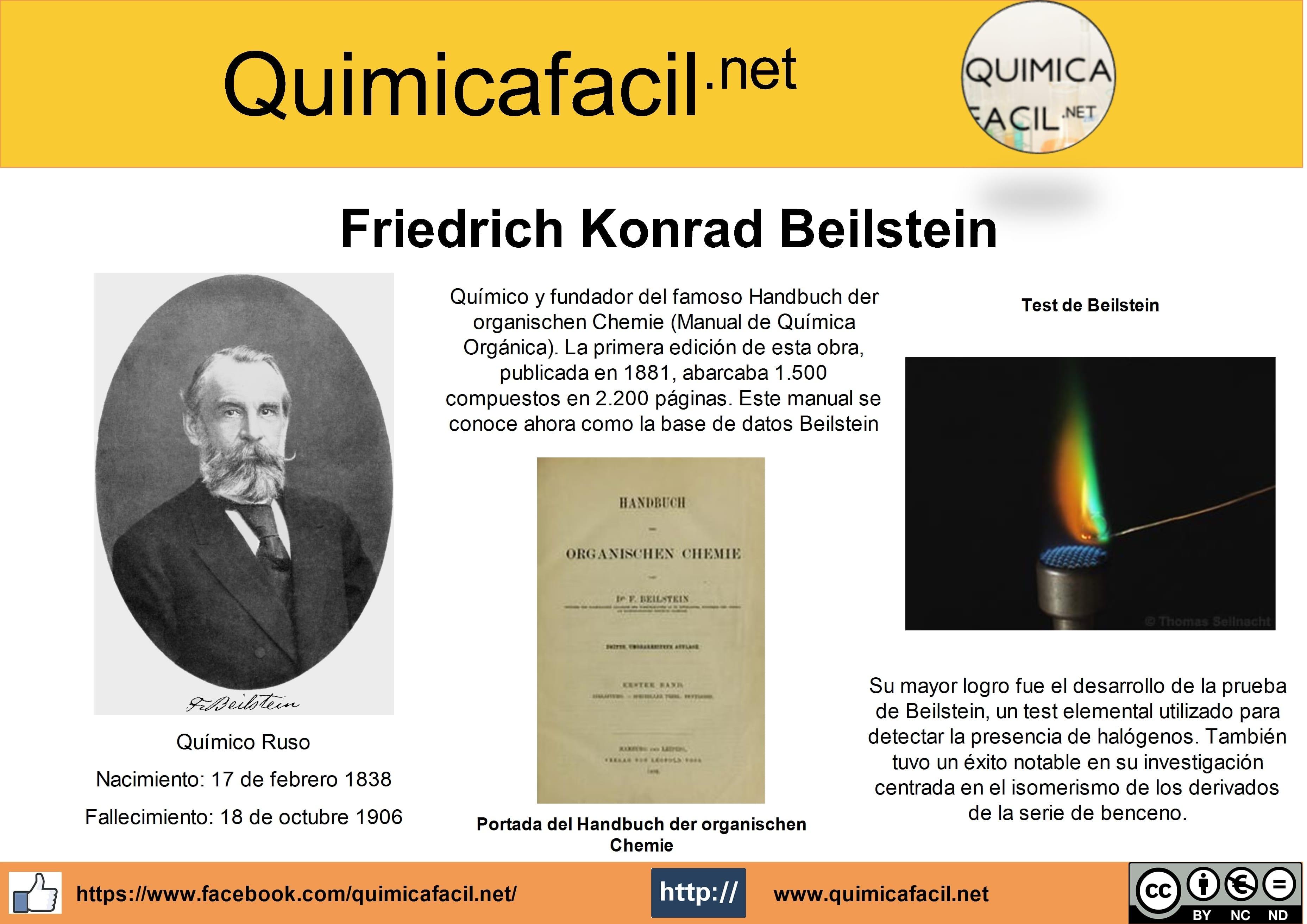 Infografía Friedrich Konrad Beilstein