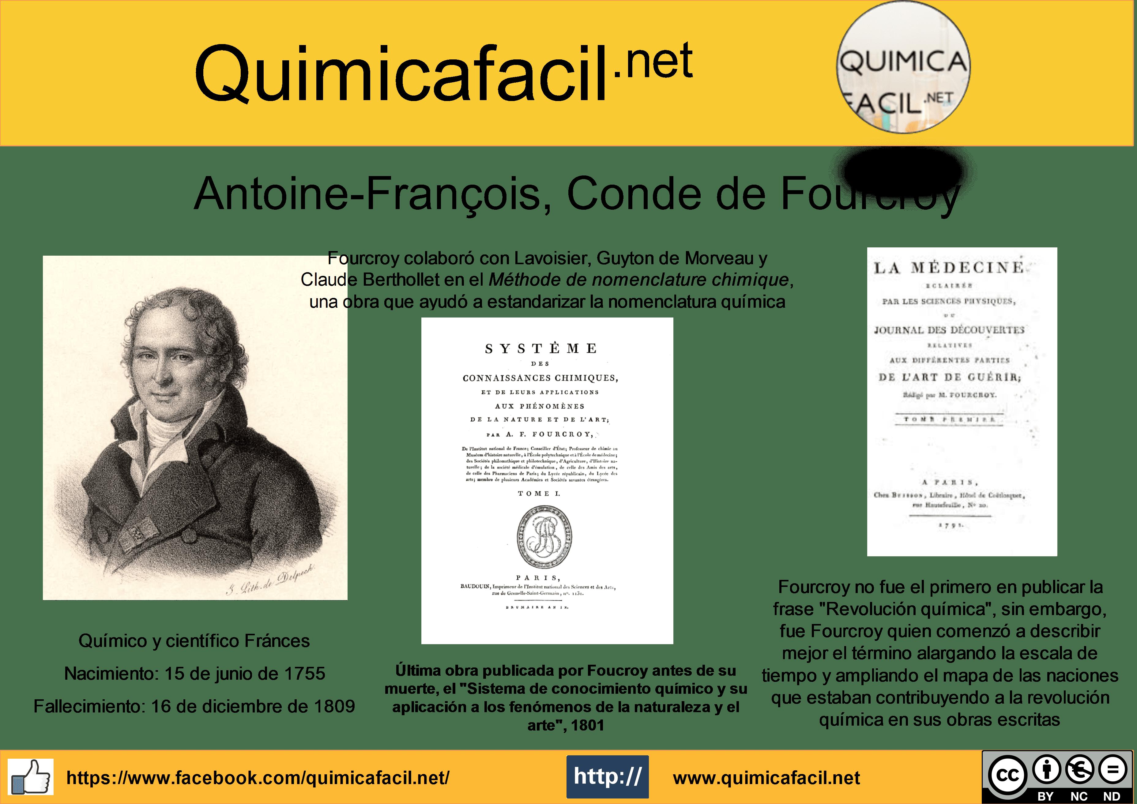 Infografía Antoine François