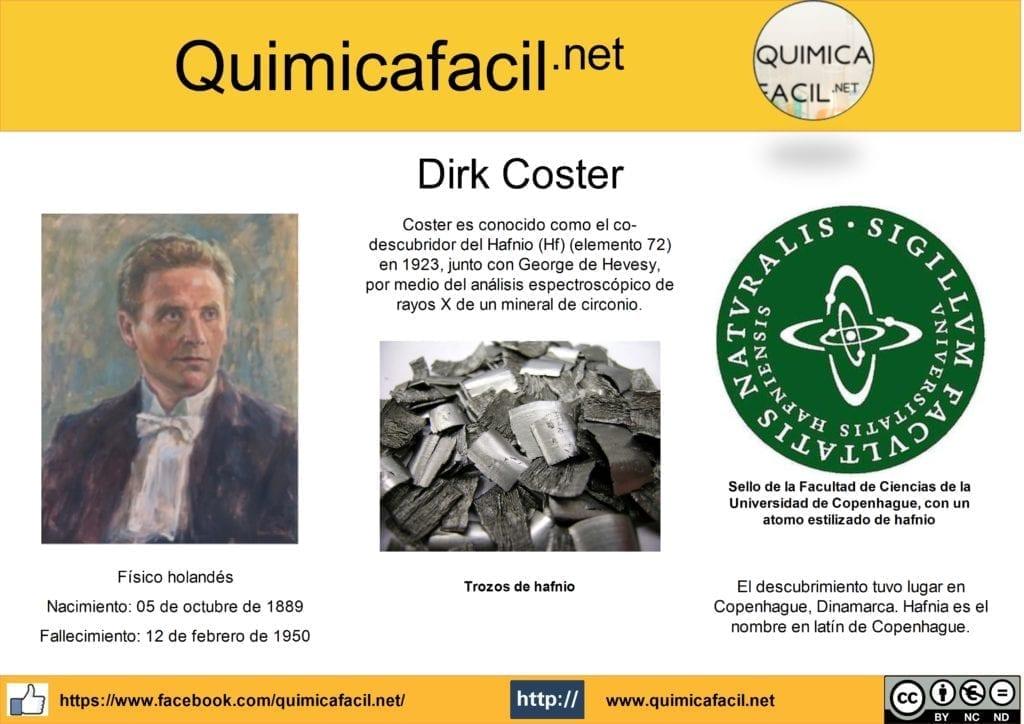 Infografía Dirk Coster