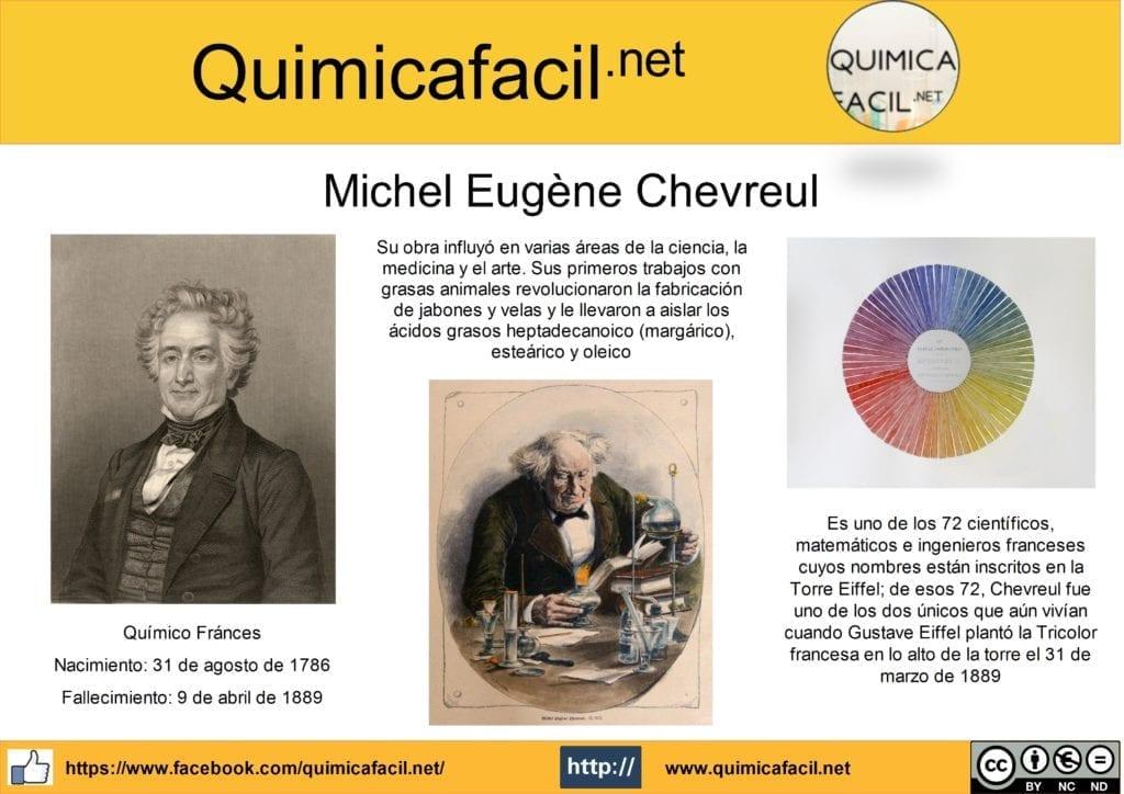 Infografia de Michel Eugène Chevreul