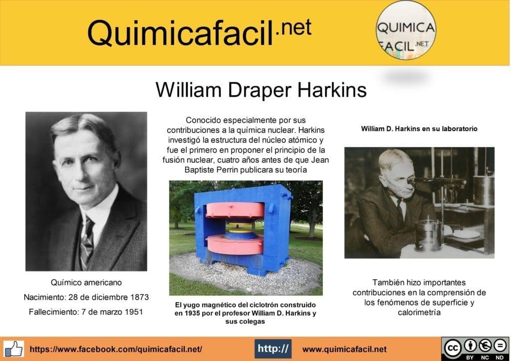 Infografía William Draper Harkins