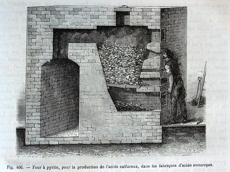 Producción de ácido sulfúrico con pirita