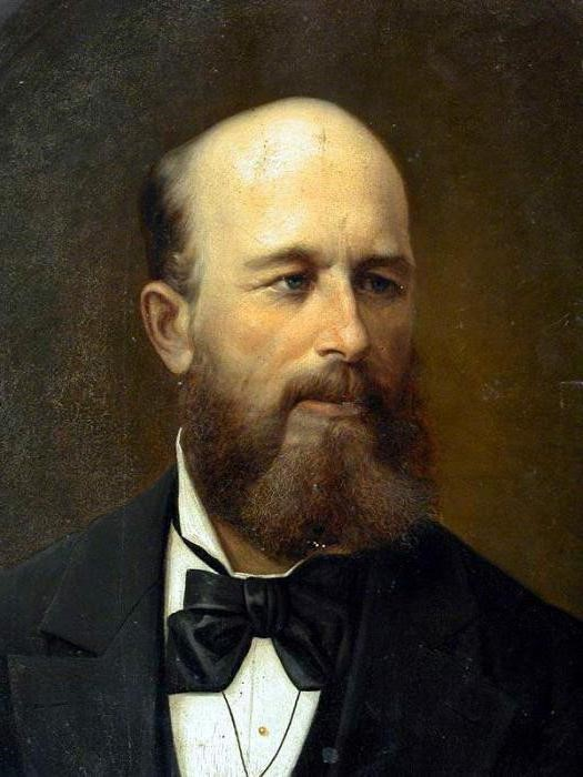 Alexander Butlerov (1828 – 1886)