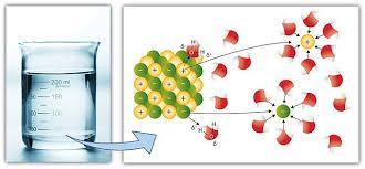 Disolución de una estructura iónica en agua. Imagen. Fibras y normas de colombia