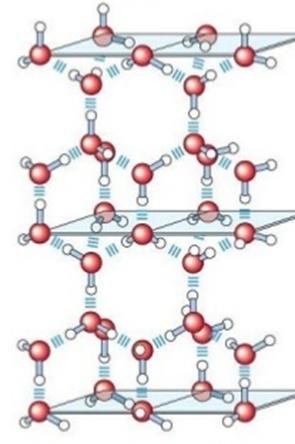 Estructura del agua solida. Imagen. BIFI