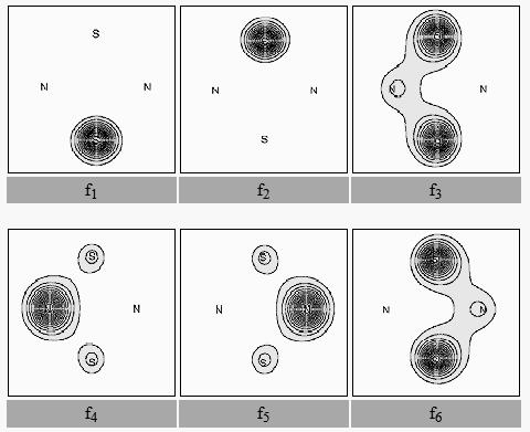 Figura 1. Los seis orbitales p del S2N2