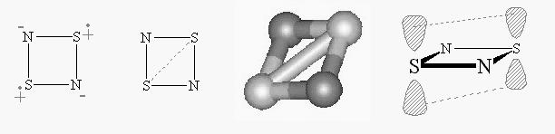 Una descripción más correcta de la unión en dinitruro de azufre. Los puntos rojos de la primera figura indican los electrones no apareados en los azufres.