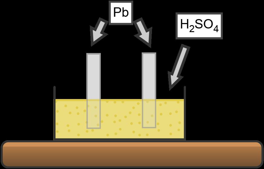 Esquema de una bateria ácido-plomo