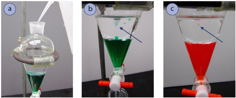 Figura 2: a) Añadir agua de una botella de chorro para determinar qué capa es acuosa, b) El agua coloreada con colorante alimentario verde se deja caer en el embudo y cae a la capa inferior (acuosa), c) El agua cae a la capa inferior, como indica la flecha.