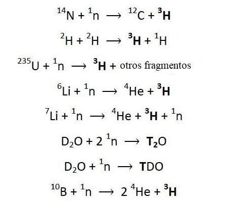 Reacciones de síntesis de deuterio más comunes