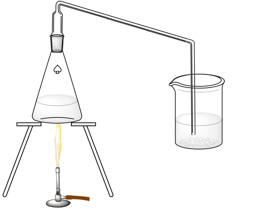 Montaje de síntesis de ácido nítrico